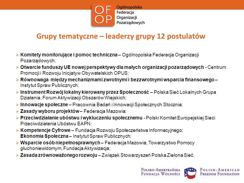 Grupy tematyczne – leaderzy grupy 12 postulatów  Komitety monitorujące i pomoc techniczna – Ogólnopolska Federacja Organizacji Pozarządowych;  Otwarcie funduszy UE nowej perspektywy dla małych organizacji pozarządowych - Centrum Promocji i Rozwoju Inicjatyw Obywatelskich OPUS;  Równowaga między mechanizmami zwrotnymi i bezzwrotnymi wsparcia finansowego – Instytut Spraw Publicznych;  Instrument Rozwój lokalny kierowany przez Społeczność – Polska Sieć Lokalnych Grupa Działania, Forum Aktywizacji Obszarów Wiejskich;  Innowacje społeczne – Pracownia Badań i Innowacji Społecznych Stocznia;  Zasady wyboru projektów – Federacja Mazowia;  Przeciwdziałanie ubóstwu i wykluczeniu społecznemu - Polski Komitet Europejskiej Sieci Przeciwdziałania Ubóstwu EAPN;  Kompetencje Cyfrowe – Fundacja Rozwoju Społeczeństwa Informacyjnego; Ekonomia Społeczna – Instytut Spraw Publicznych;  Wsparcie osób niepełnosprawnych – Federacja Mazowia, Towarzystwo Pomocy głuchoniewidomym, Fundacja Aktywizacja;  Zasada zrównoważonego rozwoju – Związek Stowarzyszeń Polska Zielona Sieć.