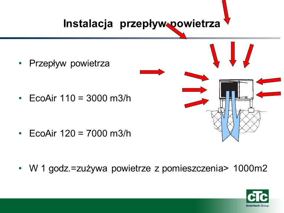 Instalacja przepływ powietrza Przepływ powietrza EcoAir 110 = 3000 m3/h EcoAir 120 = 7000 m3/h W 1 godz.=zużywa powietrze z pomieszczenia> 1000m2
