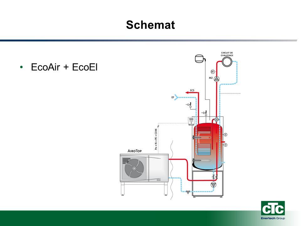Schemat EcoAir + EcoEl