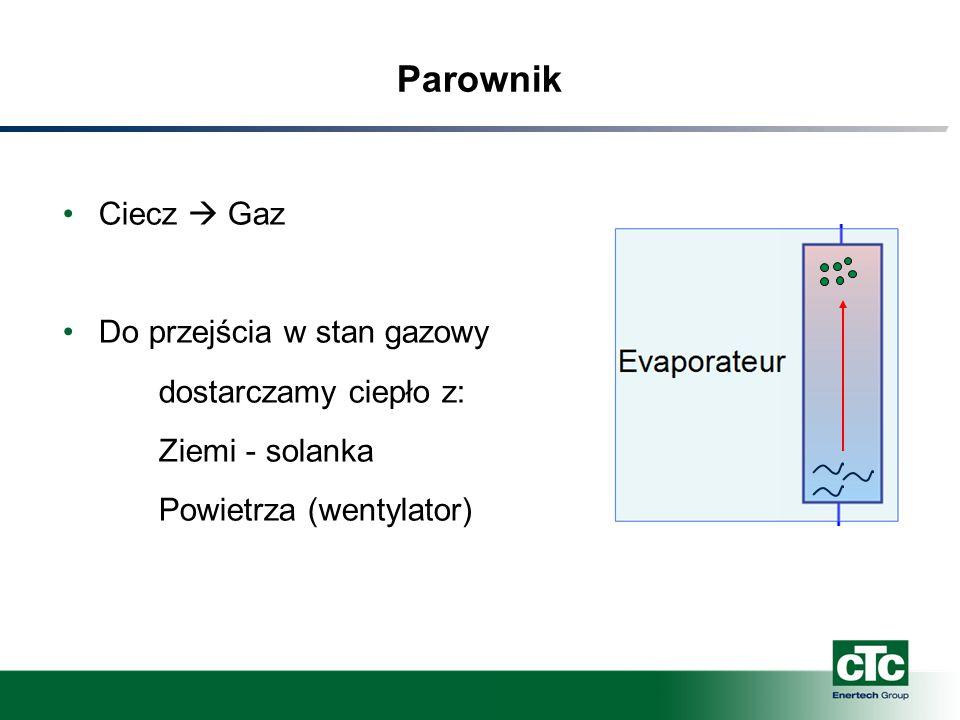 Ciecz  Gaz Do przejścia w stan gazowy dostarczamy ciepło z: Ziemi - solanka Powietrza (wentylator)