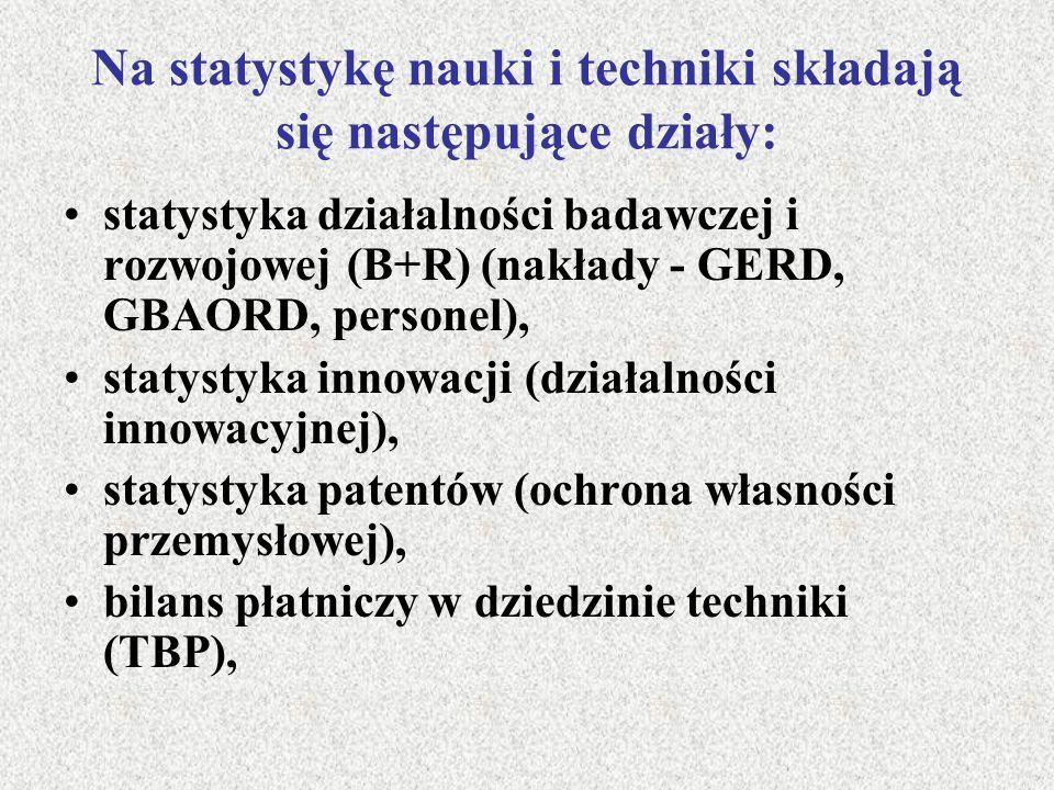 Na statystykę nauki i techniki składają się następujące działy: statystyka działalności badawczej i rozwojowej (B+R) (nakłady - GERD, GBAORD, personel