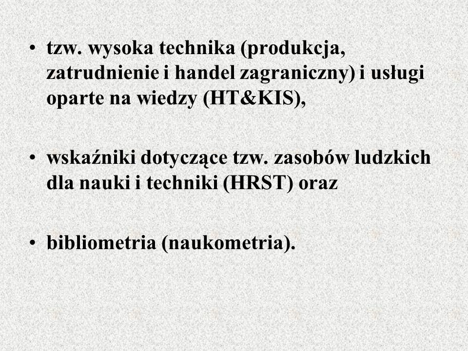 tzw. wysoka technika (produkcja, zatrudnienie i handel zagraniczny) i usługi oparte na wiedzy (HT&KIS), wskaźniki dotyczące tzw. zasobów ludzkich dla