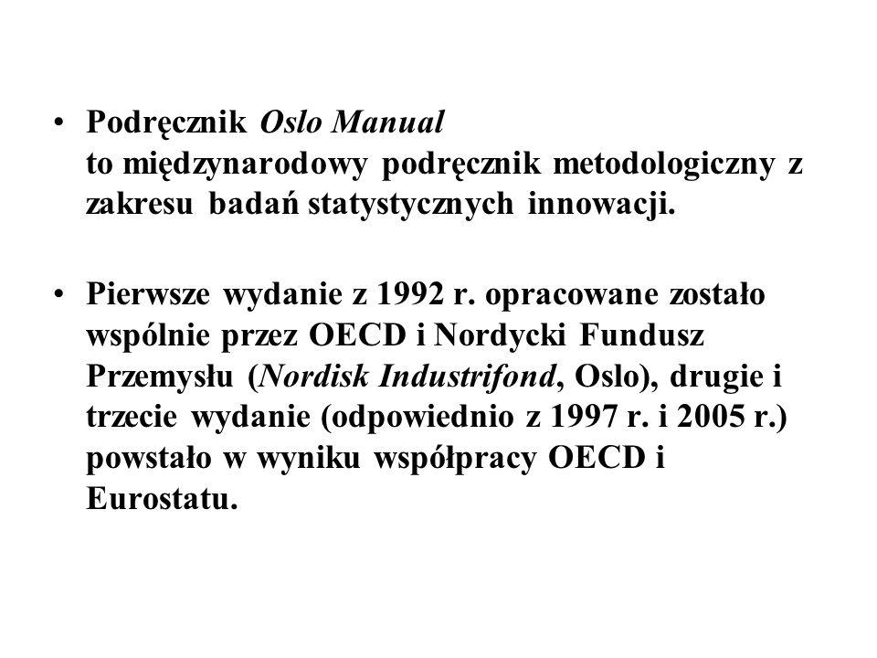 Podręcznik Oslo Manual to międzynarodowy podręcznik metodologiczny z zakresu badań statystycznych innowacji. Pierwsze wydanie z 1992 r. opracowane zos