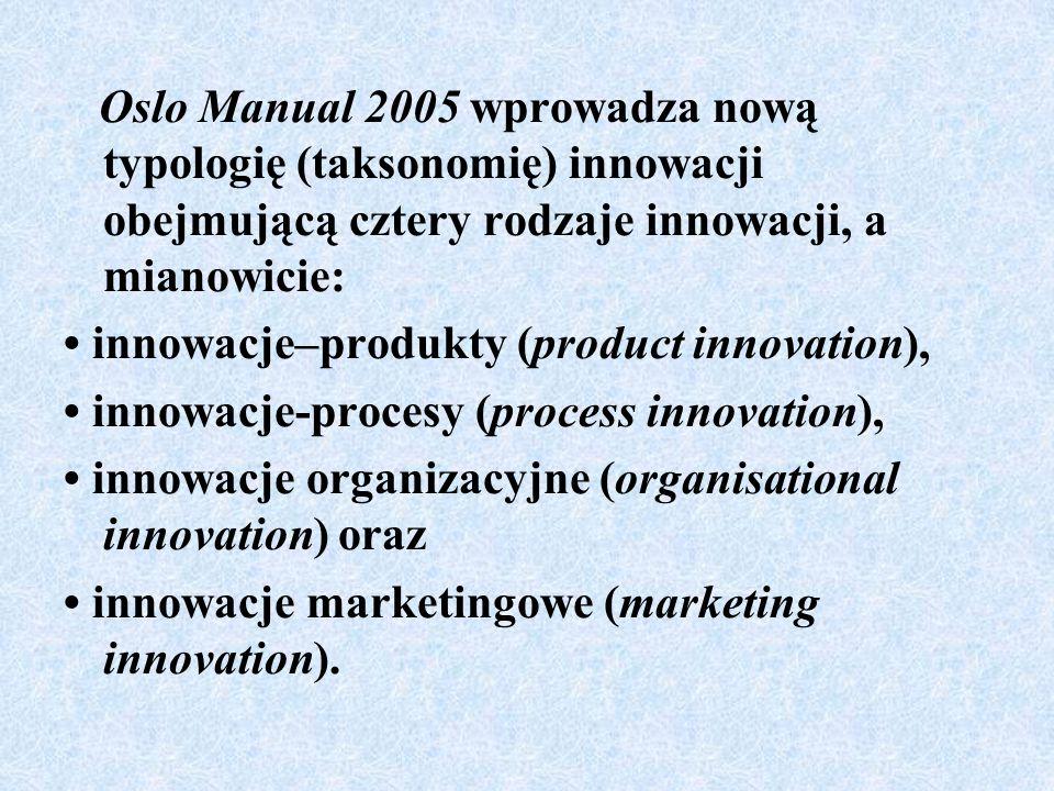 Oslo Manual 2005 wprowadza nową typologię (taksonomię) innowacji obejmującą cztery rodzaje innowacji, a mianowicie: innowacje–produkty (product innova