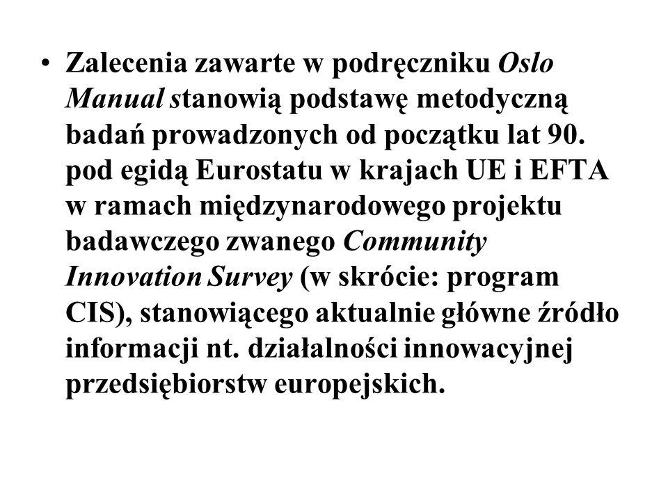 Zalecenia zawarte w podręczniku Oslo Manual stanowią podstawę metodyczną badań prowadzonych od początku lat 90. pod egidą Eurostatu w krajach UE i EFT