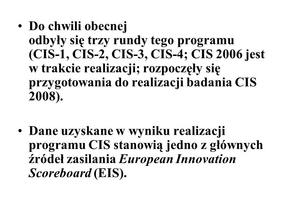 Do chwili obecnej odbyły się trzy rundy tego programu (CIS-1, CIS-2, CIS-3, CIS-4; CIS 2006 jest w trakcie realizacji; rozpoczęły się przygotowania do