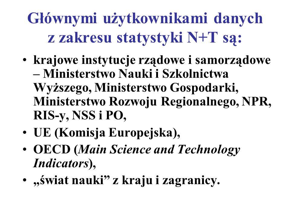 Głównymi użytkownikami danych z zakresu statystyki N+T są: krajowe instytucje rządowe i samorządowe – Ministerstwo Nauki i Szkolnictwa Wyższego, Minis