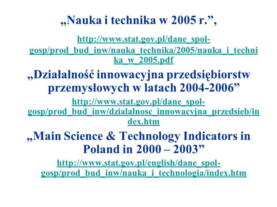 """""""Nauka i technika w 2005 r."""", http://www.stat.gov.pl/dane_spol- gosp/prod_bud_inw/nauka_technika/2005/nauka_i_techni ka_w_2005.pdf """"Działalność innowa"""