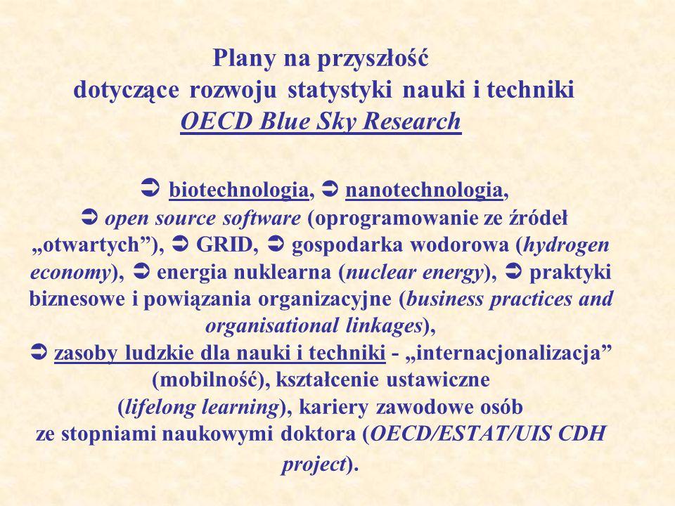 Plany na przyszłość dotyczące rozwoju statystyki nauki i techniki OECD Blue Sky Research  biotechnologia,  nanotechnologia,  open source software (
