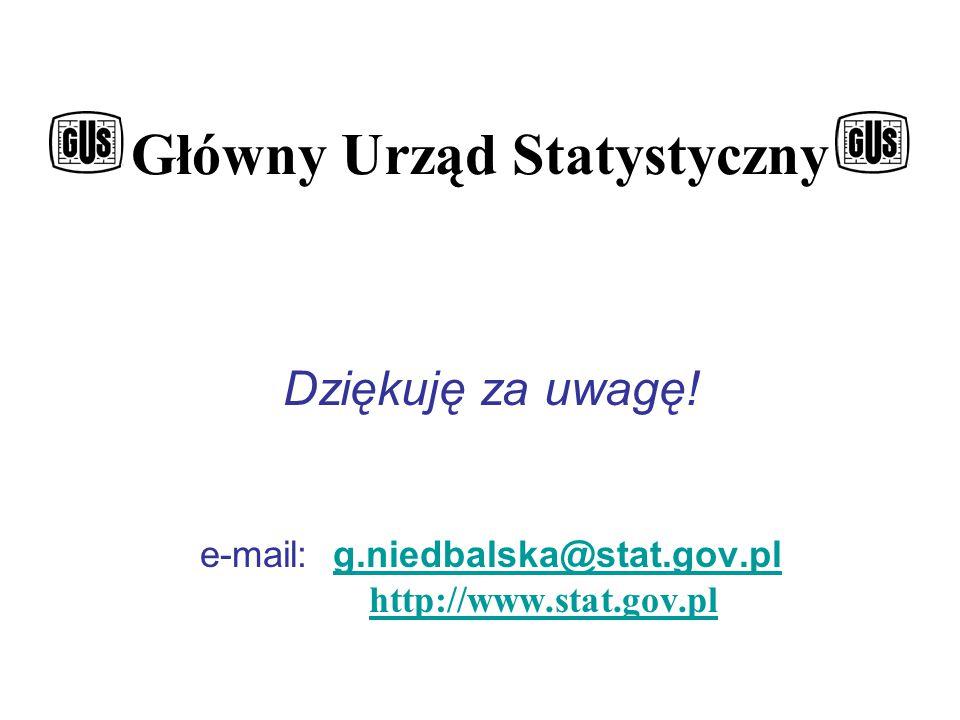 Główny Urząd Statystyczny Dziękuję za uwagę! e-mail: g.niedbalska@stat.gov.plg.niedbalska@stat.gov.pl http://www.stat.gov.pl
