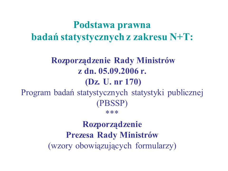 Podstawa prawna badań statystycznych z zakresu N+T: Rozporządzenie Rady Ministrów z dn. 05.09.2006 r. (Dz. U. nr 170) Program badań statystycznych sta