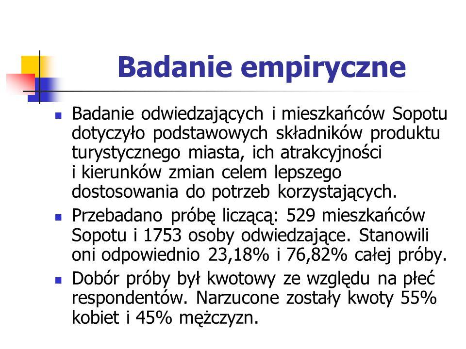 Badanie empiryczne Badanie odwiedzających i mieszkańców Sopotu dotyczyło podstawowych składników produktu turystycznego miasta, ich atrakcyjności i kierunków zmian celem lepszego dostosowania do potrzeb korzystających.