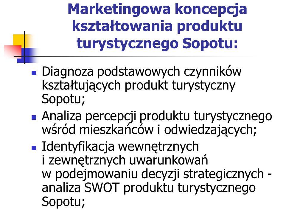 Marketingowa koncepcja kształtowania produktu turystycznego Sopotu: Diagnoza podstawowych czynników kształtujących produkt turystyczny Sopotu; Analiza