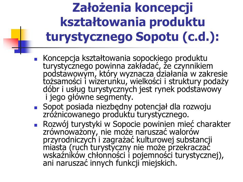 Założenia koncepcji kształtowania produktu turystycznego Sopotu (c.d.): Koncepcja kształtowania sopockiego produktu turystycznego powinna zakładać, że czynnikiem podstawowym, który wyznacza działania w zakresie tożsamości i wizerunku, wielkości i struktury podaży dóbr i usług turystycznych jest rynek podstawowy i jego główne segmenty.