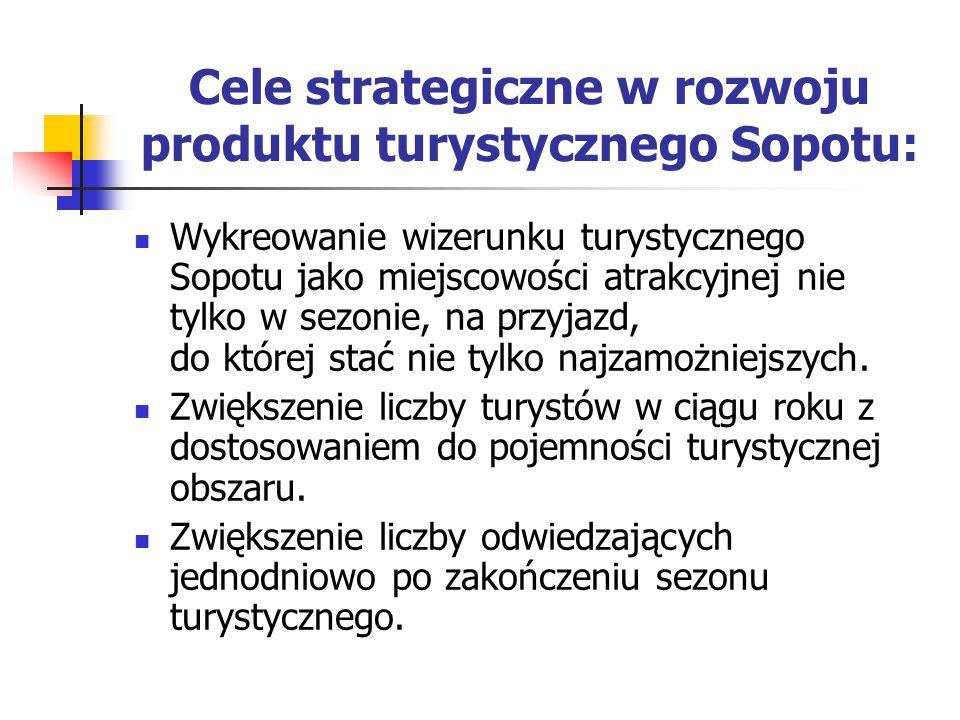 Cele strategiczne w rozwoju produktu turystycznego Sopotu: Wykreowanie wizerunku turystycznego Sopotu jako miejscowości atrakcyjnej nie tylko w sezonie, na przyjazd, do której stać nie tylko najzamożniejszych.