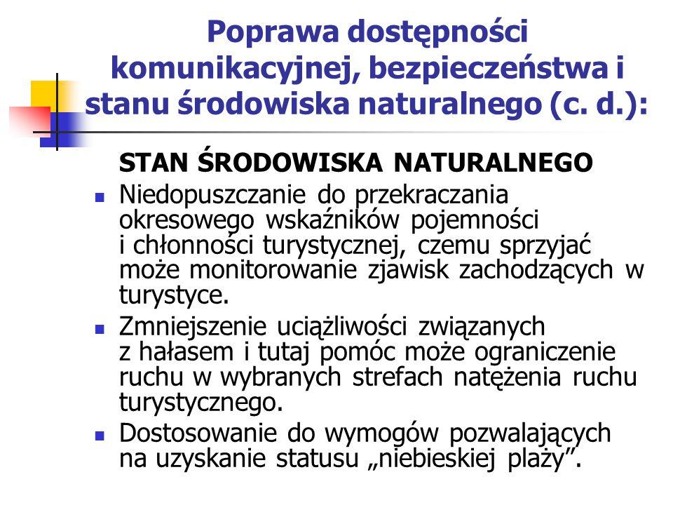 Poprawa dostępności komunikacyjnej, bezpieczeństwa i stanu środowiska naturalnego (c. d.): STAN ŚRODOWISKA NATURALNEGO Niedopuszczanie do przekraczani