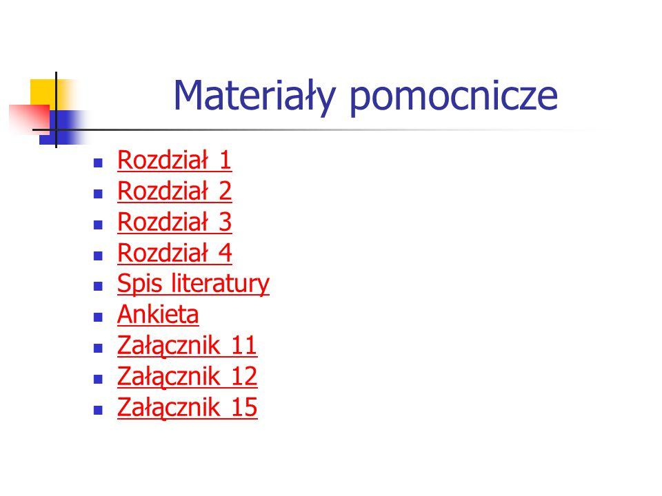 Materiały pomocnicze Rozdział 1 Rozdział 2 Rozdział 3 Rozdział 4 Spis literatury Ankieta Załącznik 11 Załącznik 12 Załącznik 15