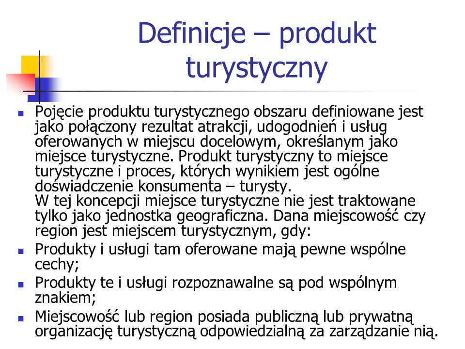 Definicje – produkt turystyczny Pojęcie produktu turystycznego obszaru definiowane jest jako połączony rezultat atrakcji, udogodnień i usług oferowany