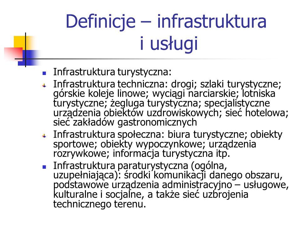 Definicje – infrastruktura i usługi Infrastruktura turystyczna: Infrastruktura techniczna: drogi; szlaki turystyczne; górskie koleje linowe; wyciągi narciarskie; lotniska turystyczne; żegluga turystyczna; specjalistyczne urządzenia obiektów uzdrowiskowych; sieć hotelowa; sieć zakładów gastronomicznych Infrastruktura społeczna: biura turystyczne; obiekty sportowe; obiekty wypoczynkowe; urządzenia rozrywkowe; informacja turystyczna itp.
