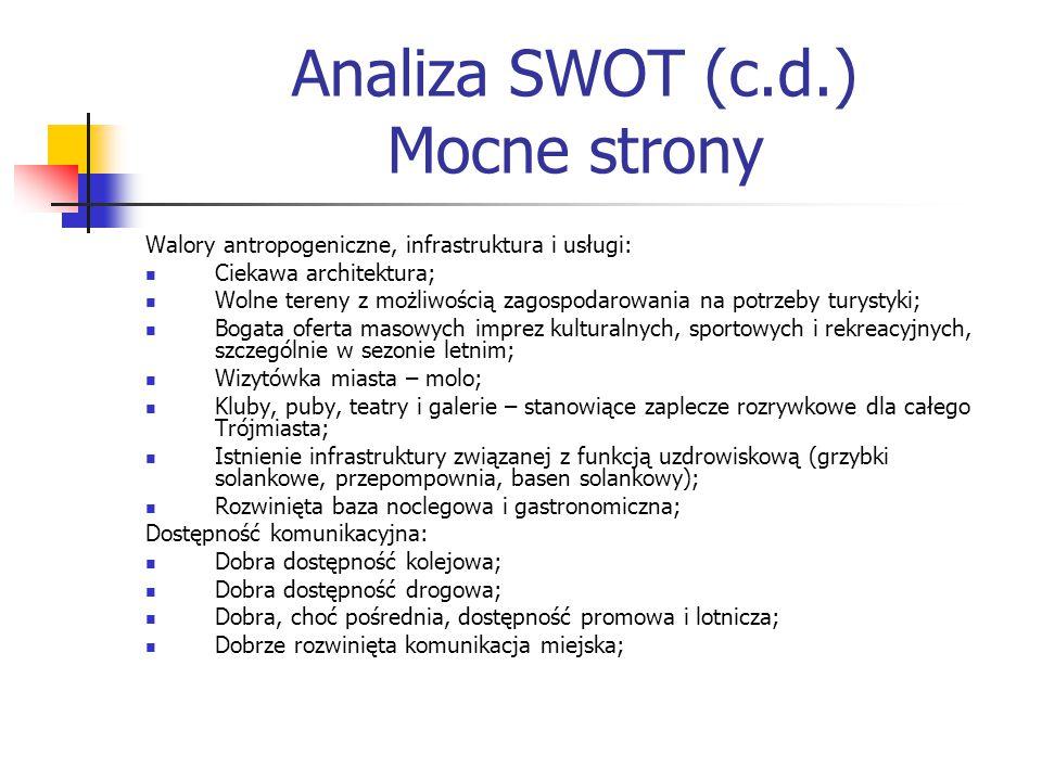 Analiza SWOT (c.d.) Mocne strony Walory antropogeniczne, infrastruktura i usługi: Ciekawa architektura; Wolne tereny z możliwością zagospodarowania na