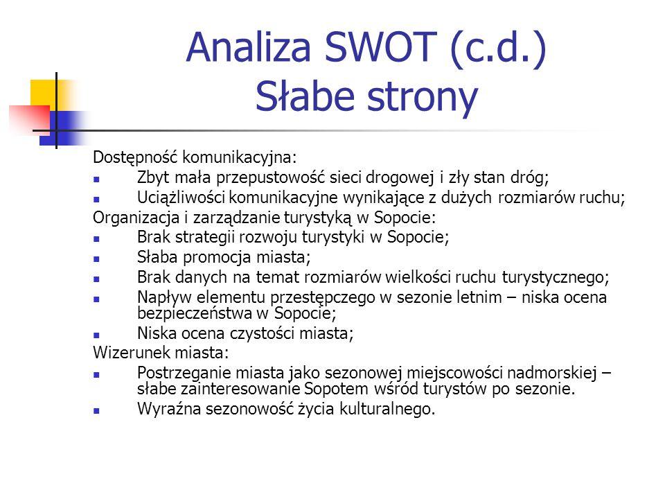 Analiza SWOT (c.d.) Słabe strony Dostępność komunikacyjna: Zbyt mała przepustowość sieci drogowej i zły stan dróg; Uciążliwości komunikacyjne wynikają