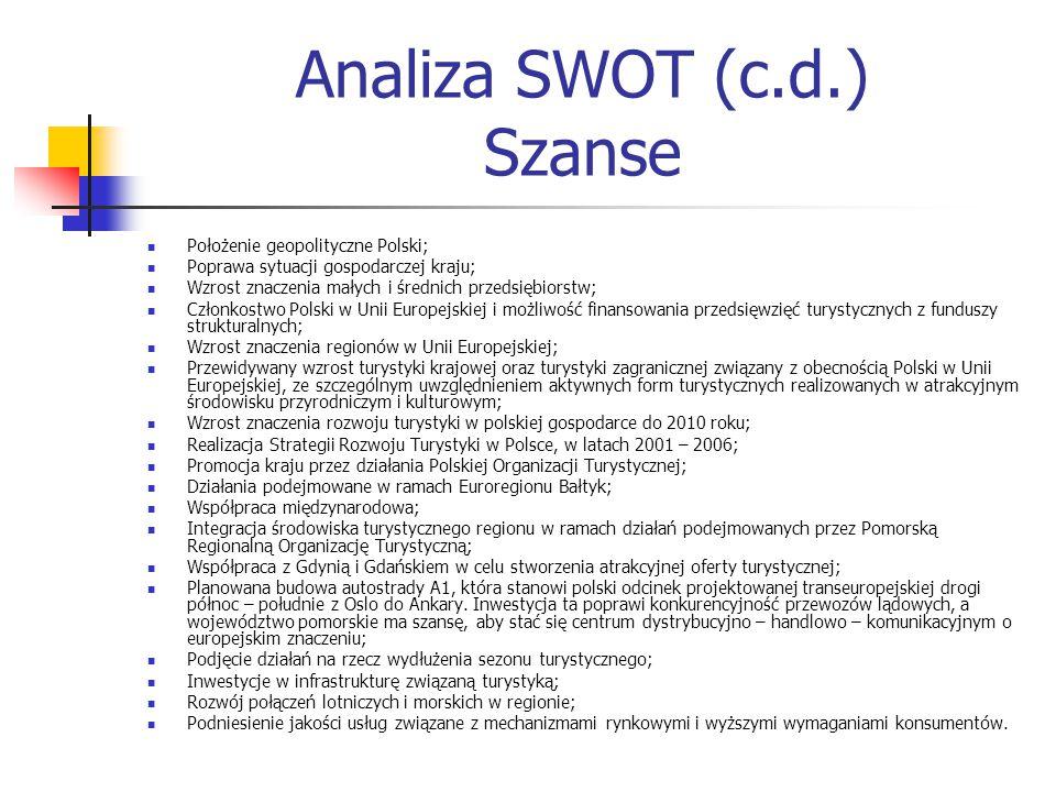 Analiza SWOT (c.d.) Szanse Położenie geopolityczne Polski; Poprawa sytuacji gospodarczej kraju; Wzrost znaczenia małych i średnich przedsiębiorstw; Cz