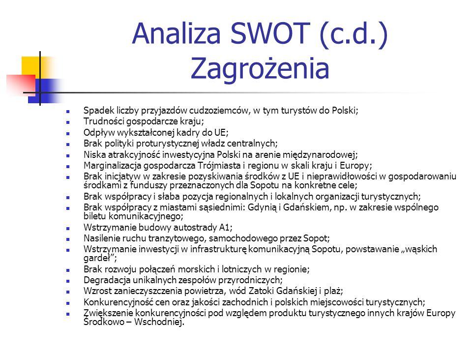 Analiza SWOT (c.d.) Zagrożenia Spadek liczby przyjazdów cudzoziemców, w tym turystów do Polski; Trudności gospodarcze kraju; Odpływ wykształconej kadr