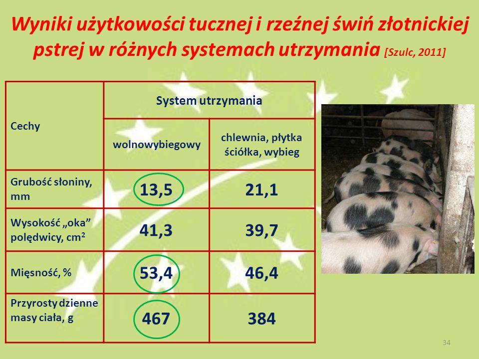 """Wyniki użytkowości tucznej i rzeźnej świń złotnickiej pstrej w różnych systemach utrzymania [Szulc, 2011] Cechy System utrzymania wolnowybiegowy chlewnia, płytka ściółka, wybieg Grubość słoniny, mm 13,521,1 Wysokość """"oka polędwicy, cm 2 41,339,7 Mięsność, % 53,446,4 Przyrosty dzienne masy ciała, g 467384 34"""