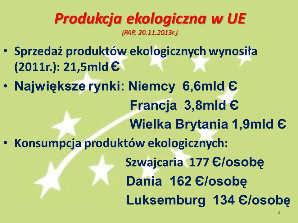 Produkcja ekologiczna w UE [PAP, 20.11.2013r.] Sprzedaż produktów ekologicznych wynosiła (2011r.): 21,5mld Є Największe rynki: Niemcy 6,6mld Є Francja 3,8mld Є Wielka Brytania 1,9mld Є Konsumpcja produktów ekologicznych: Szwajcaria 177 Є/osobę Dania 162 Є/osobę Luksemburg 134 Є/osobę 4