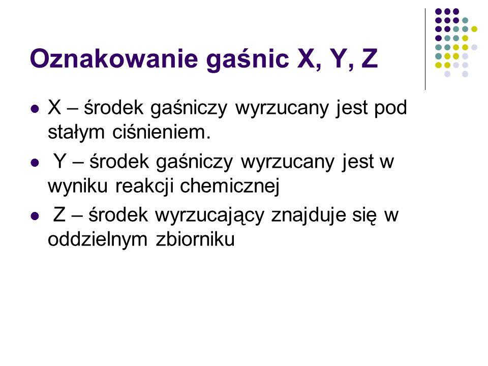 Oznakowanie gaśnic X, Y, Z X – środek gaśniczy wyrzucany jest pod stałym ciśnieniem. Y – środek gaśniczy wyrzucany jest w wyniku reakcji chemicznej Z