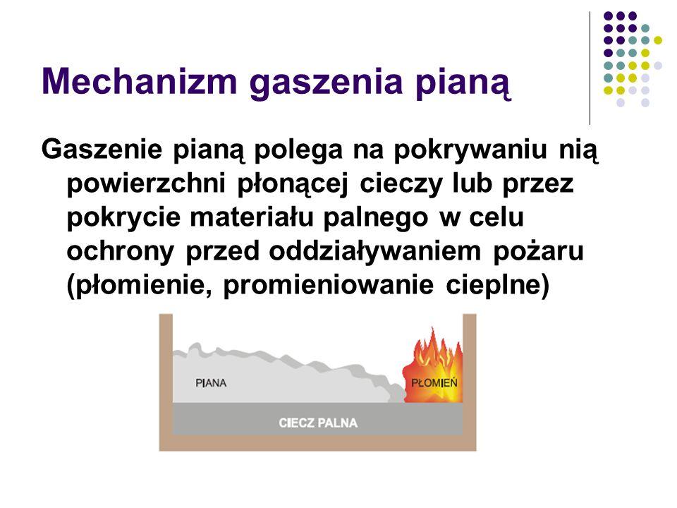 Mechanizm gaszenia pianą Gaszenie pianą polega na pokrywaniu nią powierzchni płonącej cieczy lub przez pokrycie materiału palnego w celu ochrony przed