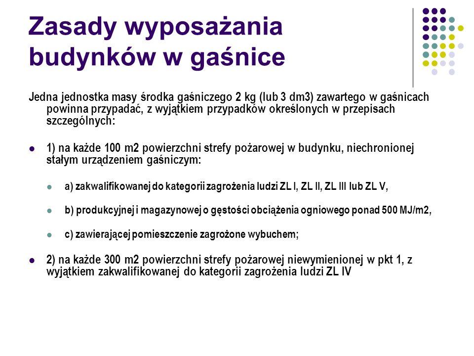 Zasady wyposażania budynków w gaśnice Jedna jednostka masy środka gaśniczego 2 kg (lub 3 dm3) zawartego w gaśnicach powinna przypadać, z wyjątkiem prz