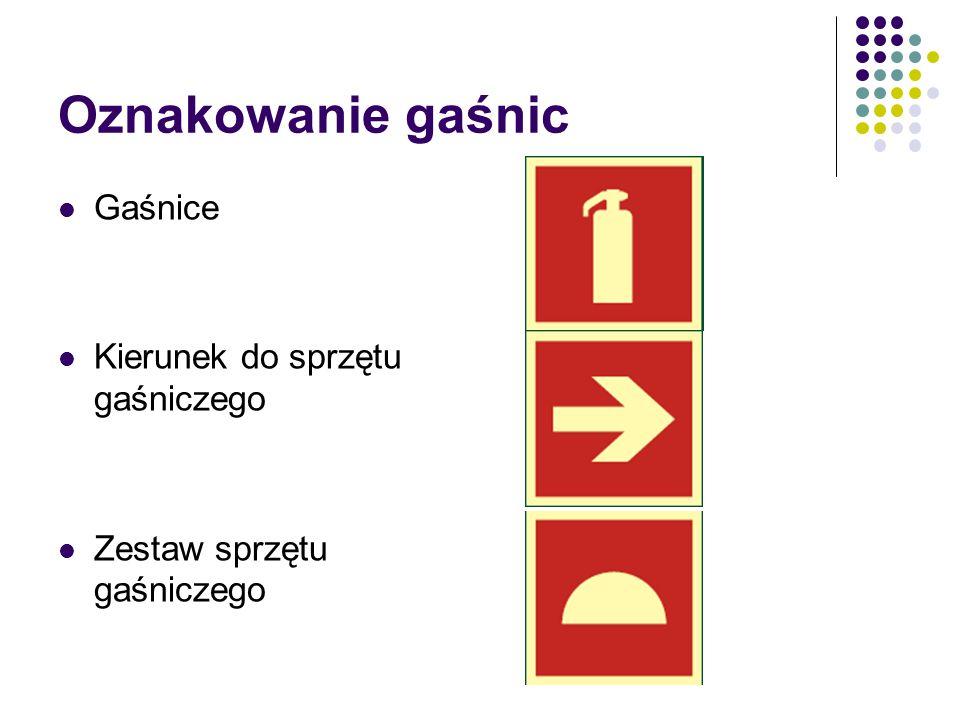 Oznakowanie gaśnic Gaśnice Kierunek do sprzętu gaśniczego Zestaw sprzętu gaśniczego