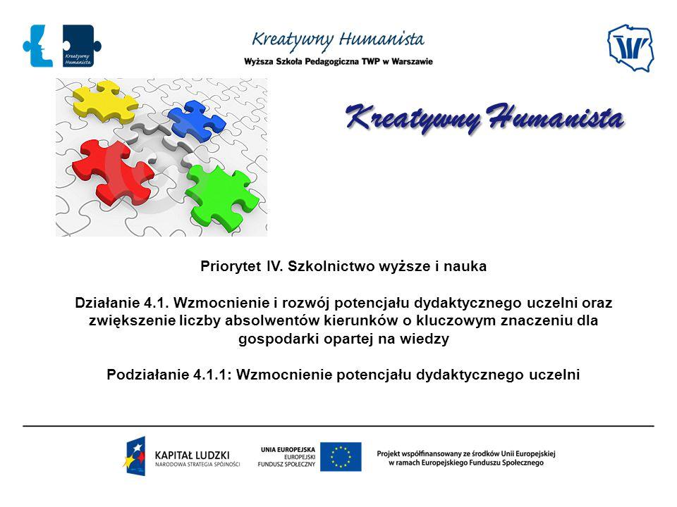Kreatywny Humanista Kreatywny Humanista Priorytet IV.