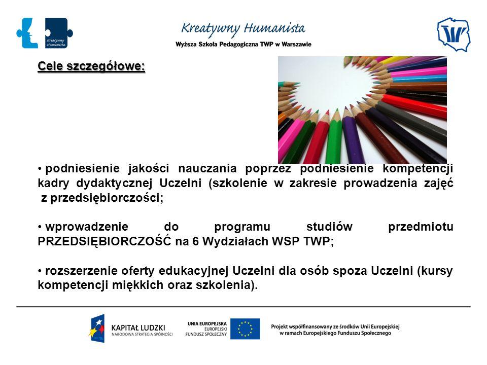 Cele szczegółowe: podniesienie jakości nauczania poprzez podniesienie kompetencji kadry dydaktycznej Uczelni (szkolenie w zakresie prowadzenia zajęć z przedsiębiorczości; wprowadzenie do programu studiów przedmiotu PRZEDSIĘBIORCZOŚĆ na 6 Wydziałach WSP TWP; rozszerzenie oferty edukacyjnej Uczelni dla osób spoza Uczelni (kursy kompetencji miękkich oraz szkolenia).
