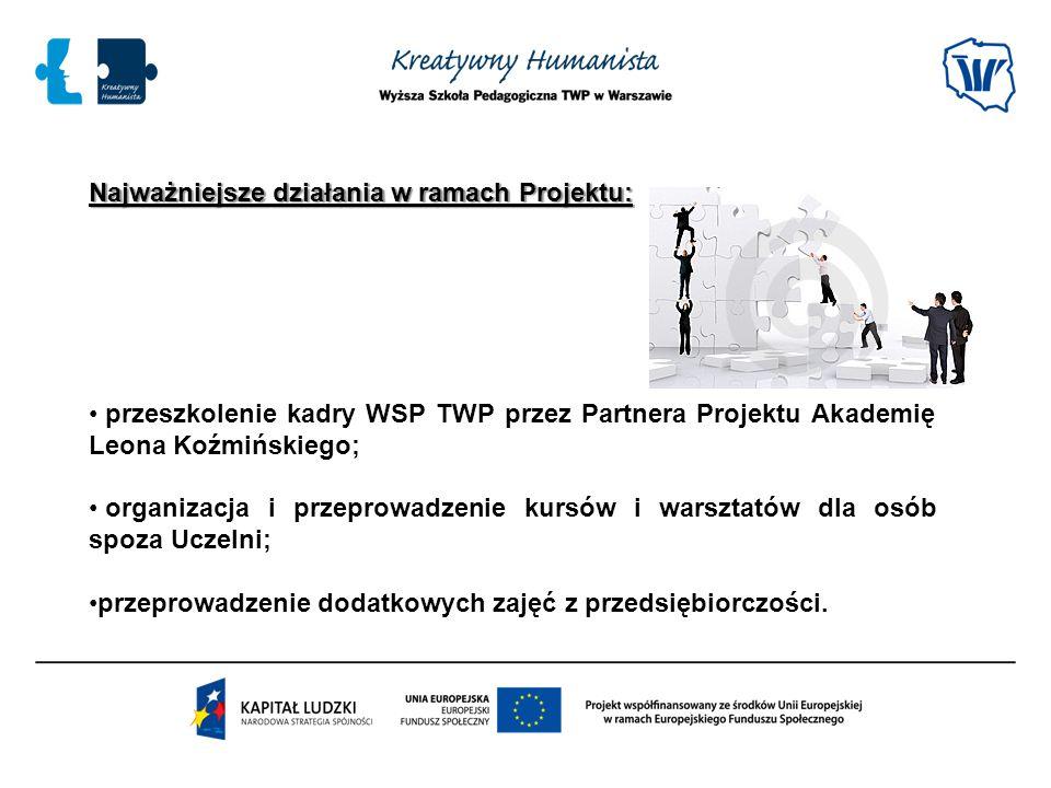 Najważniejsze działania w ramach Projektu: przeszkolenie kadry WSP TWP przez Partnera Projektu Akademię Leona Koźmińskiego; organizacja i przeprowadzenie kursów i warsztatów dla osób spoza Uczelni; przeprowadzenie dodatkowych zajęć z przedsiębiorczości.