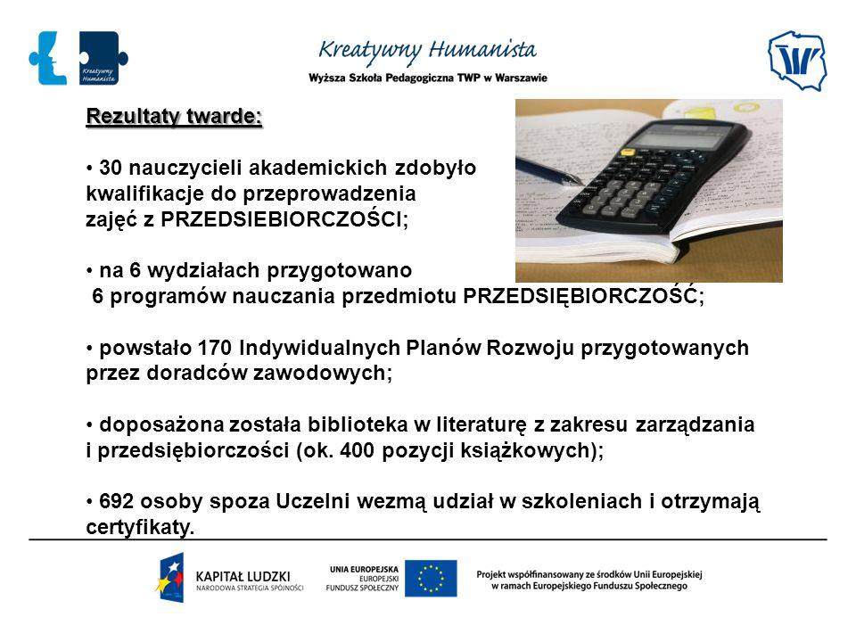 3222 osoby otrzymają materiały szkoleniowe i dydaktyczne; w marcu 2012 zorganizowana zostanie konferencja podsumowująca projekt.