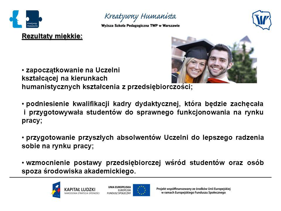 Rezultaty miękkie: zapoczątkowanie na Uczelni kształcącej na kierunkach humanistycznych kształcenia z przedsiębiorczości; podniesienie kwalifikacji kadry dydaktycznej, która będzie zachęcała i przygotowywała studentów do sprawnego funkcjonowania na rynku pracy; przygotowanie przyszłych absolwentów Uczelni do lepszego radzenia sobie na rynku pracy; wzmocnienie postawy przedsiębiorczej wśród studentów oraz osób spoza środowiska akademickiego.