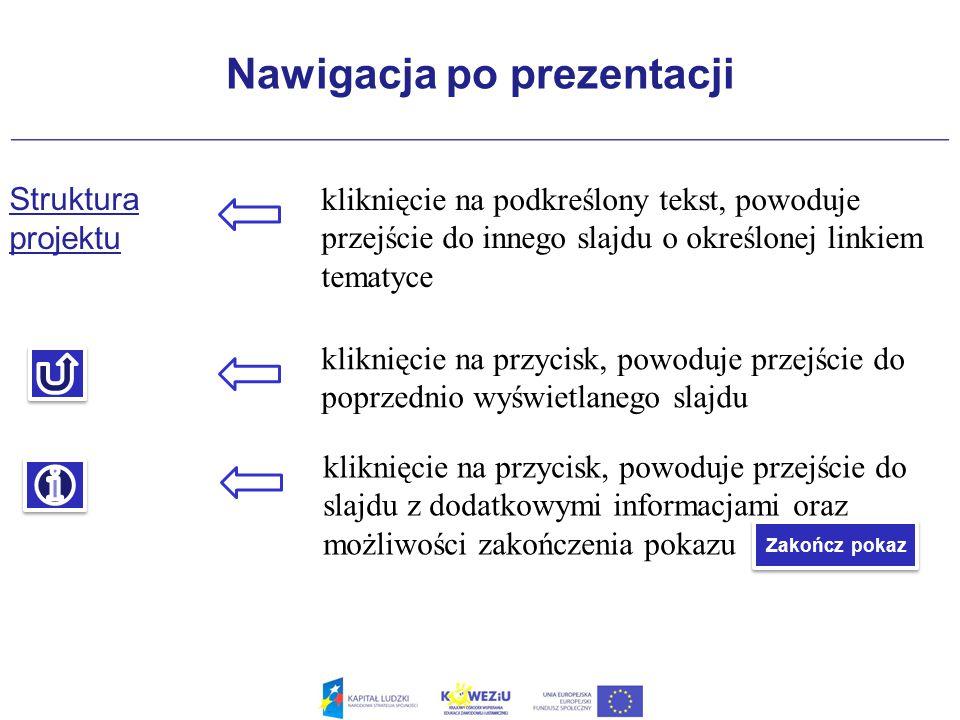 Nawigacja po prezentacji Struktura projektu kliknięcie na podkreślony tekst, powoduje przejście do innego slajdu o określonej linkiem tematyce kliknięcie na przycisk, powoduje przejście do poprzednio wyświetlanego slajdu kliknięcie na przycisk, powoduje przejście do slajdu z dodatkowymi informacjami oraz możliwości zakończenia pokazu Zakończ pokaz