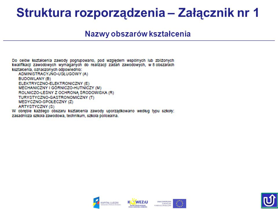 Struktura rozporządzenia – Załącznik nr 1 Nazwy obszarów kształcenia