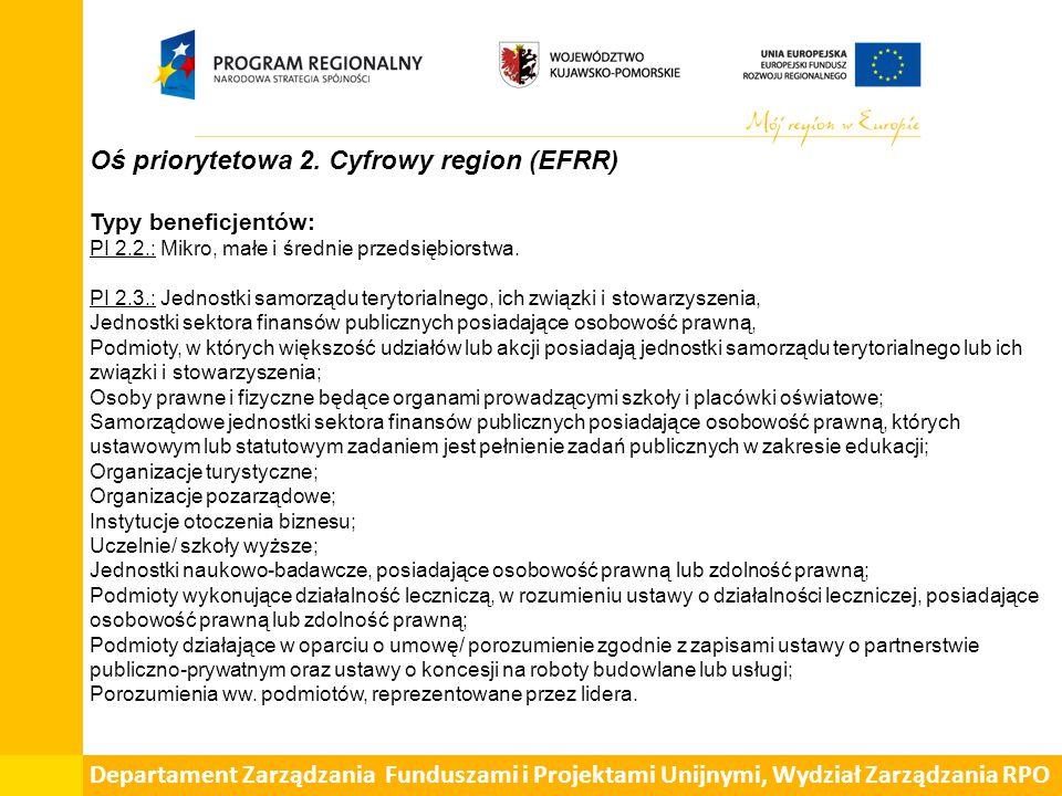Oś priorytetowa 2. Cyfrowy region (EFRR) Typy beneficjentów: PI 2.2.: Mikro, małe i średnie przedsiębiorstwa. PI 2.3.: Jednostki samorządu terytorialn