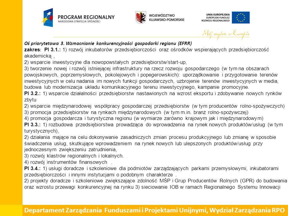 Oś priorytetowa 3. Wzmacnianie konkurencyjności gospodarki regionu (EFRR) zakres : PI 3.1.: 1) rozwój inkubatorów przedsiębiorczości oraz ośrodków wsp