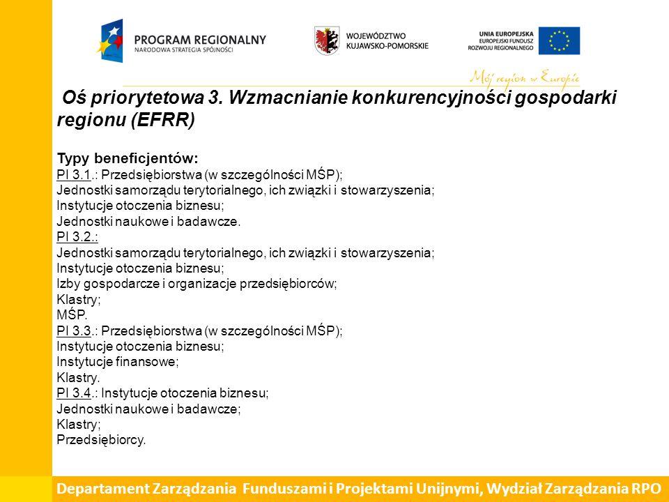 Oś priorytetowa 3. Wzmacnianie konkurencyjności gospodarki regionu (EFRR) Typy beneficjentów: PI 3.1.: Przedsiębiorstwa (w szczególności MŚP); Jednost