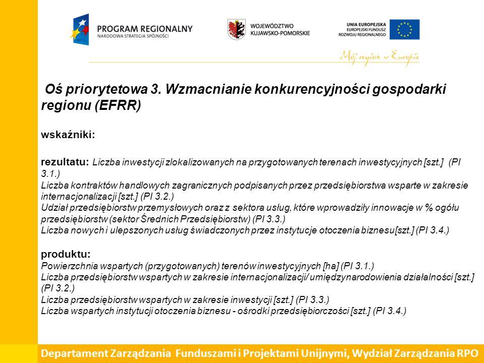 Oś priorytetowa 3. Wzmacnianie konkurencyjności gospodarki regionu (EFRR) wskaźniki: rezultatu: Liczba inwestycji zlokalizowanych na przygotowanych te