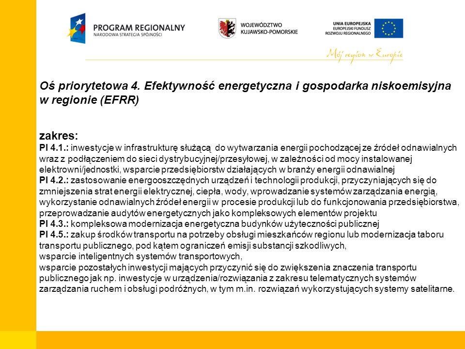 Oś priorytetowa 4. Efektywność energetyczna i gospodarka niskoemisyjna w regionie (EFRR) zakres: PI 4.1.: inwestycje w infrastrukturę służącą do wytwa