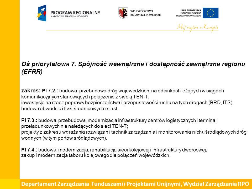 Oś priorytetowa 7. Spójność wewnętrzna i dostępność zewnętrzna regionu (EFRR) zakres: PI 7.2.: budowa, przebudowa dróg wojewódzkich, na odcinkach leżą