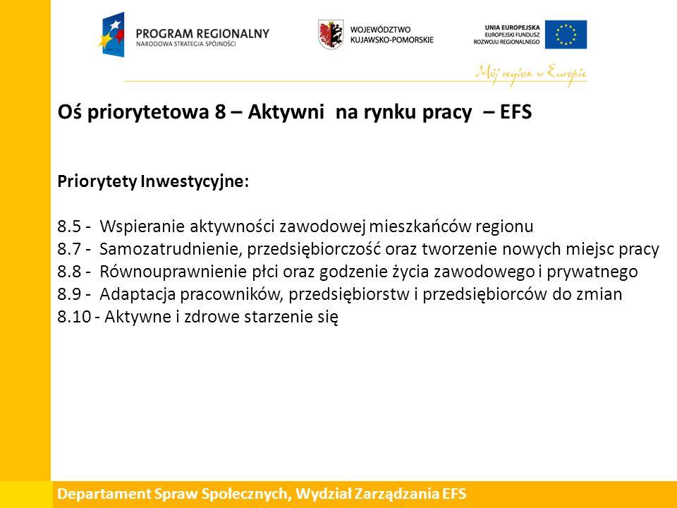 Departament Spraw Społecznych, Wydział Zarządzania EFS Oś priorytetowa 8 – Aktywni na rynku pracy – EFS Priorytety Inwestycyjne: 8.5 - Wspieranie akty