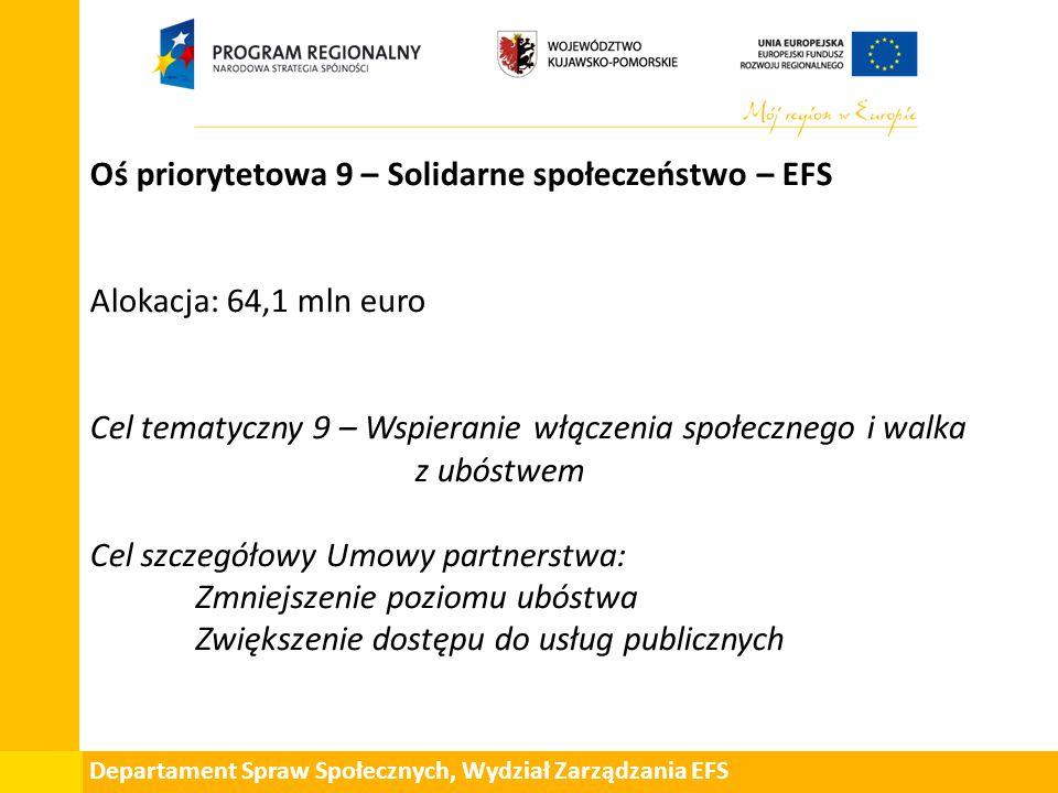 Departament Spraw Społecznych, Wydział Zarządzania EFS Oś priorytetowa 9 – Solidarne społeczeństwo – EFS Alokacja: 64,1 mln euro Cel tematyczny 9 – Ws
