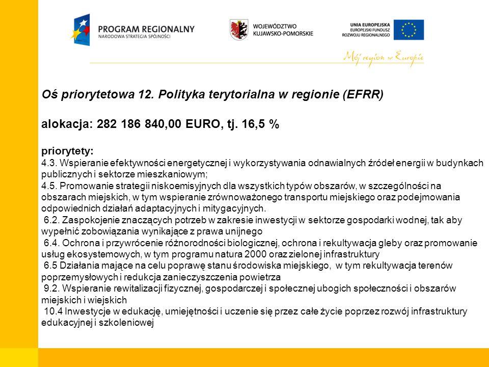 Oś priorytetowa 12. Polityka terytorialna w regionie (EFRR) alokacja: 282 186 840,00 EURO, tj. 16,5 % priorytety: 4.3. Wspieranie efektywności energet