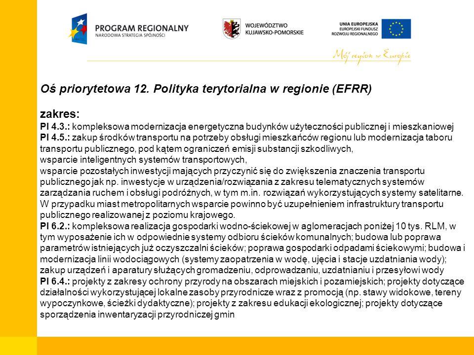 Oś priorytetowa 12. Polityka terytorialna w regionie (EFRR) zakres: PI 4.3.: kompleksowa modernizacja energetyczna budynków użyteczności publicznej i